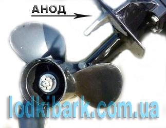 лодочный мотор винт и кавитационная плита
