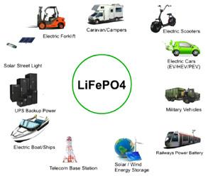 Тяговый LiFePO4 область применения