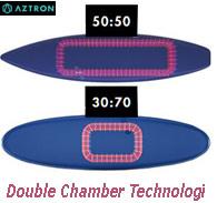 макет сап доски с технологией Double Chamber